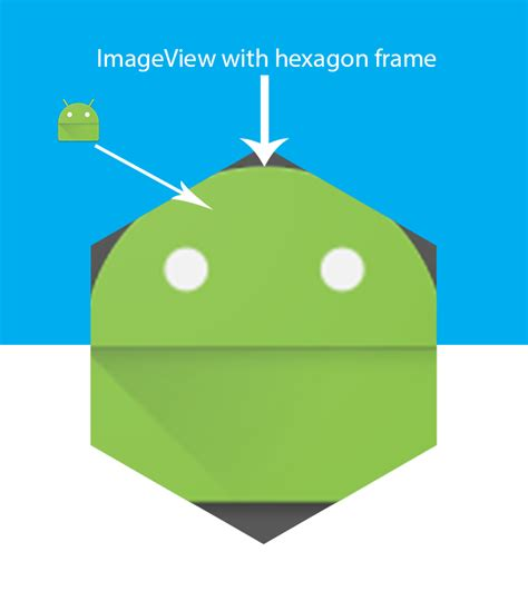 android imageview layout width programmatically how to use a custom shape as a frame to an imageview