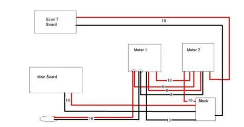 making sense   meter cupboard diynot forums