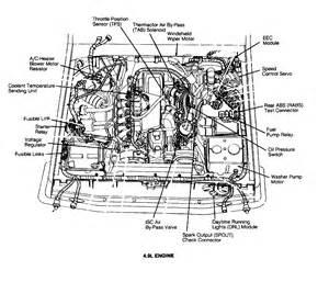 iac valve location 2004 cavalier iac get free image