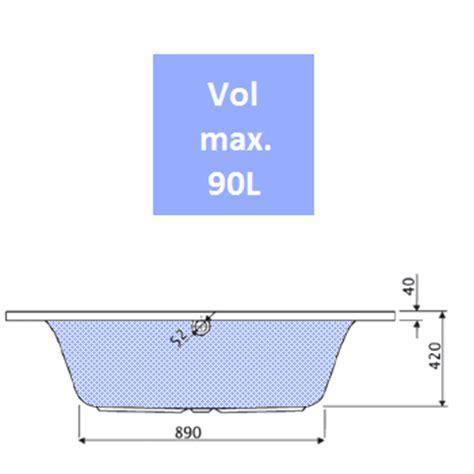 Capacitãš Baignoire Baignoire D Angle 120 Cm Corner