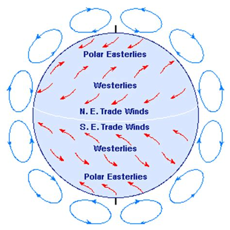 pattern energy wind mcensustainableenergy the wind energy resource