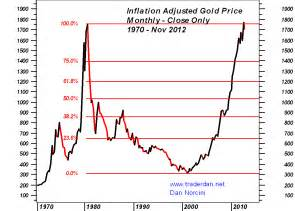 Gold Price News About Gold Price Silver Price Gold Stocks Silver