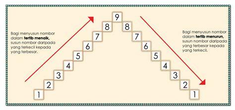 Lu Bulat matematik dalam pendidikan