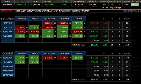 ultimate day  swing trading tracker excel spreadsheet