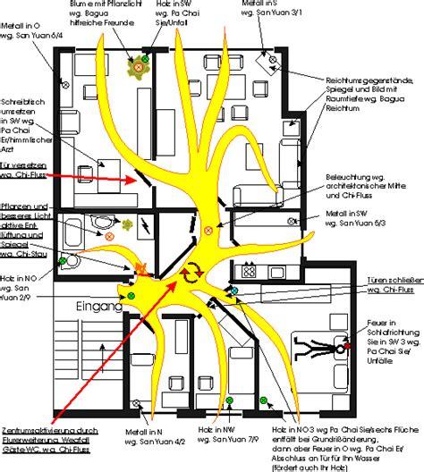 Raumaufteilung Feng Shui by Praxisbeispiel Einer Feng Shui Beratung F 252 R Eine