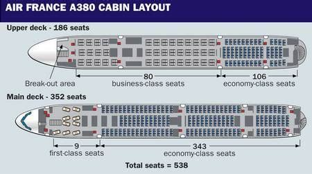 cabin plan a380 air france minor50uau