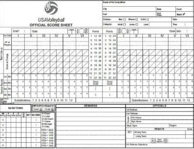 printable usa volleyball score sheets scorekeeping volleyball