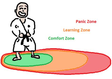 how to leave comfort zone how to leave your comfort zone martial arts business