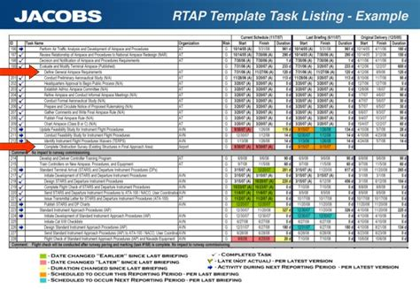 ppt project management templates for airport faa