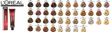 loreal hair color codes majirel hair colors loreal professional majirel hair colors
