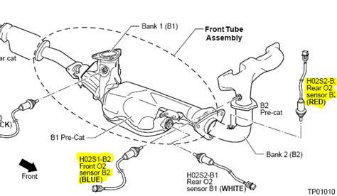 2002 jaguar s type wiring diagram wiring amp engine diagram