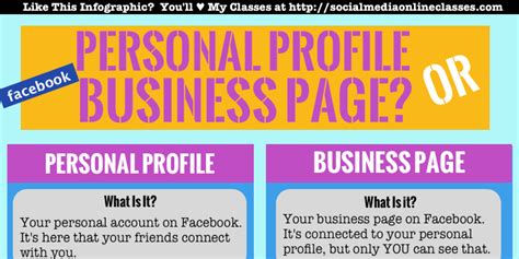 Does Mba Like To See Family Business by Who Sees My Stuff On Business Page Vs Personal
