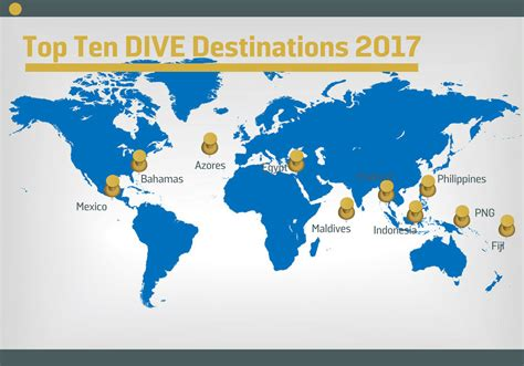 best dive destinations top 10 dive destinations dive magazine