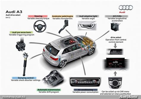 free download parts manuals 2012 audi a3 electronic toll collection workshop audi a3 audiworld