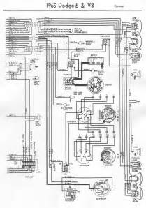 1965 dodge coronet wiring bob s garage library