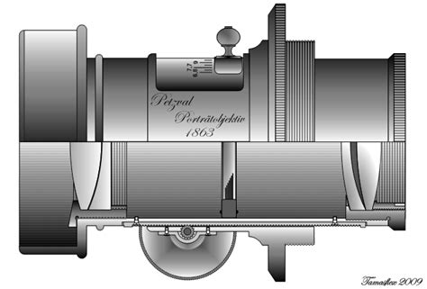 history of photographic lens design wikipedia