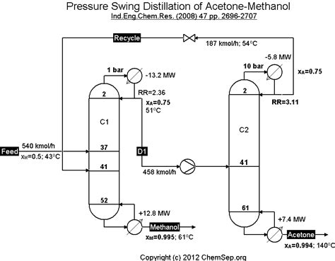 pressure swing distillation coco download sle flowsheets