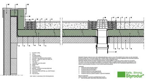 tetto giardino dwg giardini pensili
