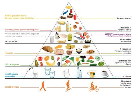 alimenti contro diabete aliment contre diabete r 233 gime pauvre en calories
