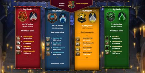 harry potter house quiz by jk rowling pottermore house quiz