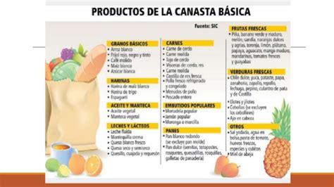 valor de la canasta basica en uruguay canasta b 225 sica familiar de alimentos panam 225 mt