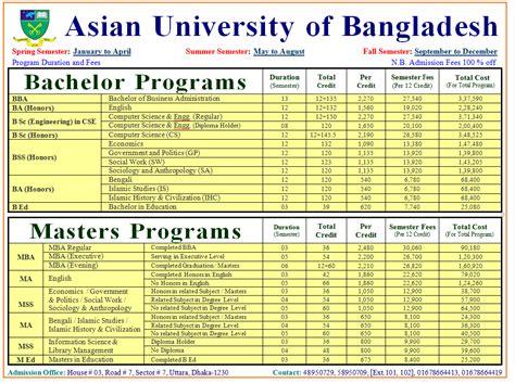 Asian Bangladesh Mba Cost asian of bangladesh