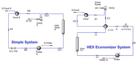 heat exchanger process flow diagram diagram of propane refrigeration process diagram free