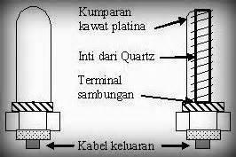 resistor murni adalah nindya kaloka sensor rtd resistance thermal detector