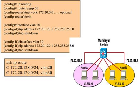 Multilayer Switch chapter 11 multilayer switching ccnp roadmap