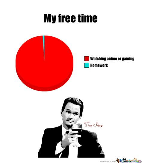 Meme Time - rmx my free time by cobalt23 meme center