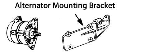 car alternator brushes engine diagram and wiring diagram