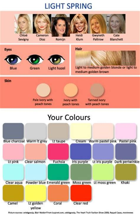 color me beautiful spring spring colors and woman color analysis makeup pinterest spring
