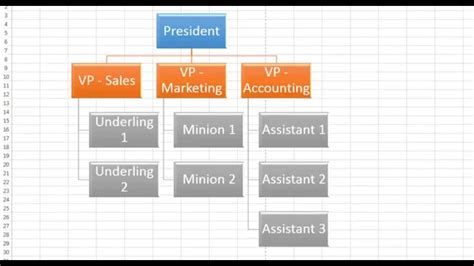 smartart hierarchy layout powerpoint create and format smartart hierarchy chart microsoft