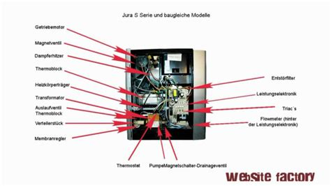 Entkalkung Jura Impressa C5 by Jura Impressa F50 Reinigen Ohne Aufforderung G 252 Nstige