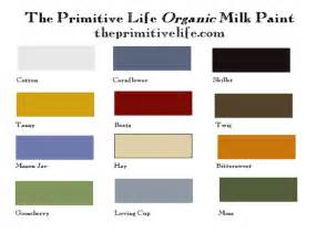 color chart primitive country