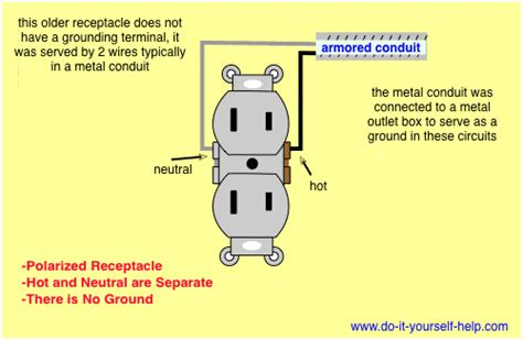 120v outlet wiring diagram wiring diagram 2018