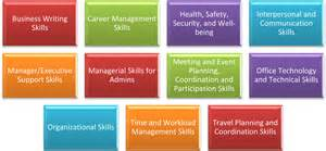 topics for administrative staff for