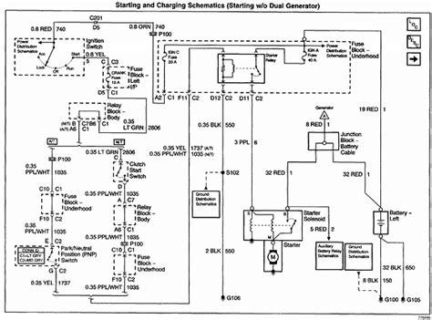 chevy pickup starter wiring diagram wiring diagram information