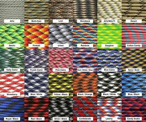 is the color of paracord colors