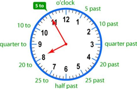 aump mtime am pm clock pictures to pin on pinterest pinsdaddy