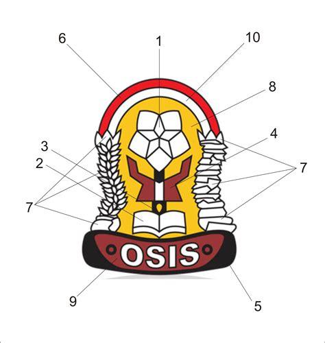 logo design dan artinya rasa quot mencoba mempelajari semuanya quot