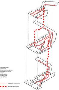 circulation patterns architecture 17 best images about a3 circulation on