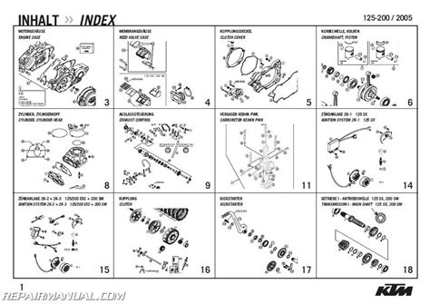 Ktm Spare Parts Catalog 2005 Ktm 125sx 125 200exc And 200sm Engine Spare Parts Manual