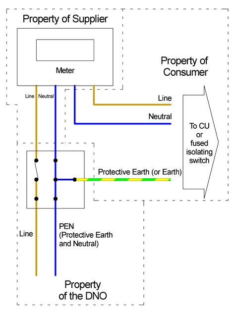 meter box installation diagram cabinet installation