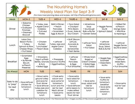 home diet plans fitness models workout programs weekly diet plan stomach