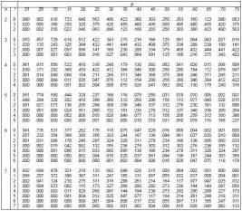 binomial distribution mathcaptain