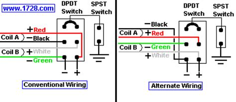 Guitar Wiring Site Coil Cut Switching