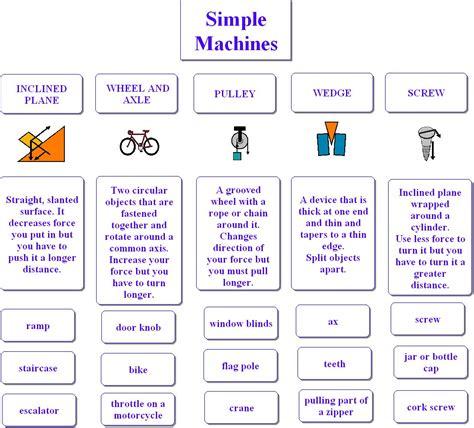 Simple Machine Worksheet by 12 09 Simple Machines Notes Science 8