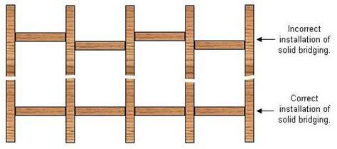 Bridging Between Floor Joists by Hardwood Plank Flooring Repair Re Installation Pinoyhandyman Do It Yourself Community