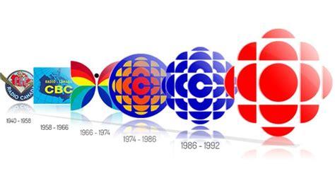 Cbc Background Check Wildman720 On Checks And Carding On Cbc Radio S Ontario Today